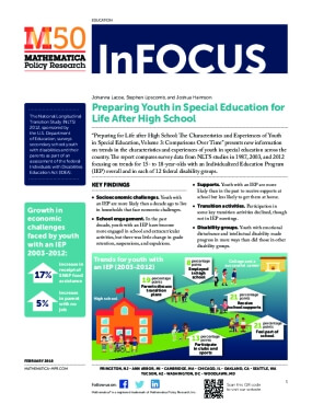 Preparing Youth in Special Education for Life After High School